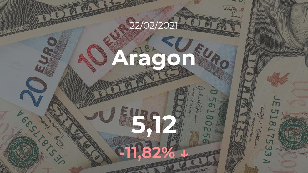 Cotización del Aragon del 22 de febrero
