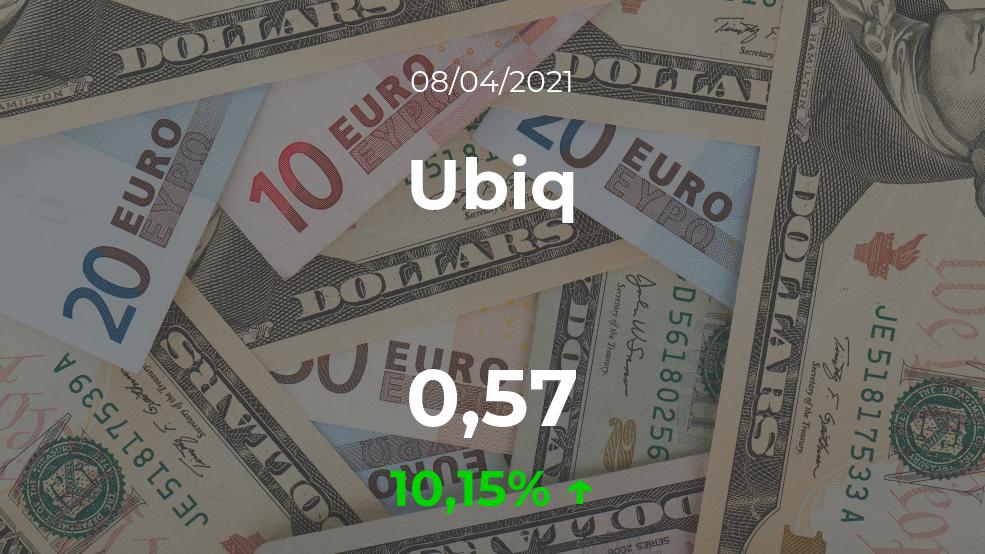 Cotización del Ubiq del 8 de abril