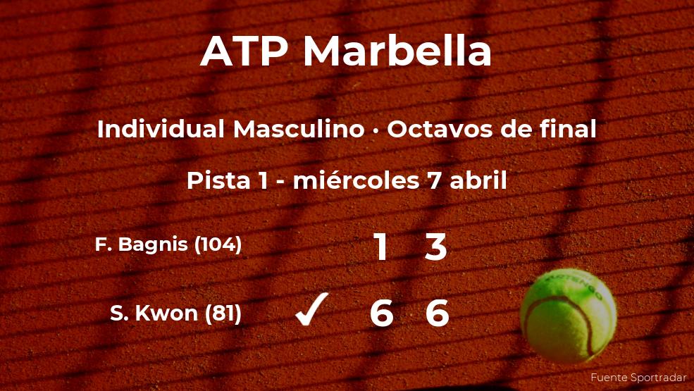El tenista Soon Woo Kwon consigue clasificarse para los cuartos de final del torneo ATP 250 de Marbella