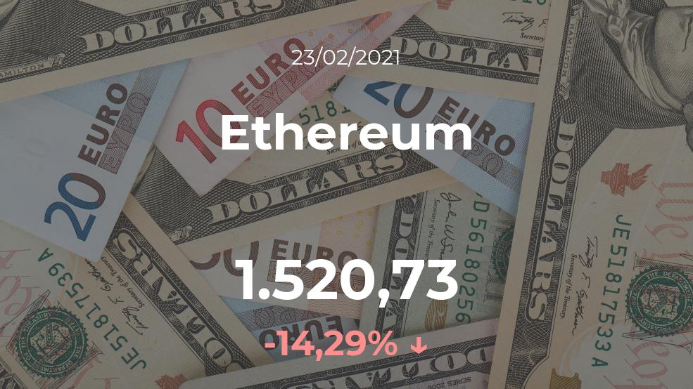 Cotización del Ethereum del 23 de febrero