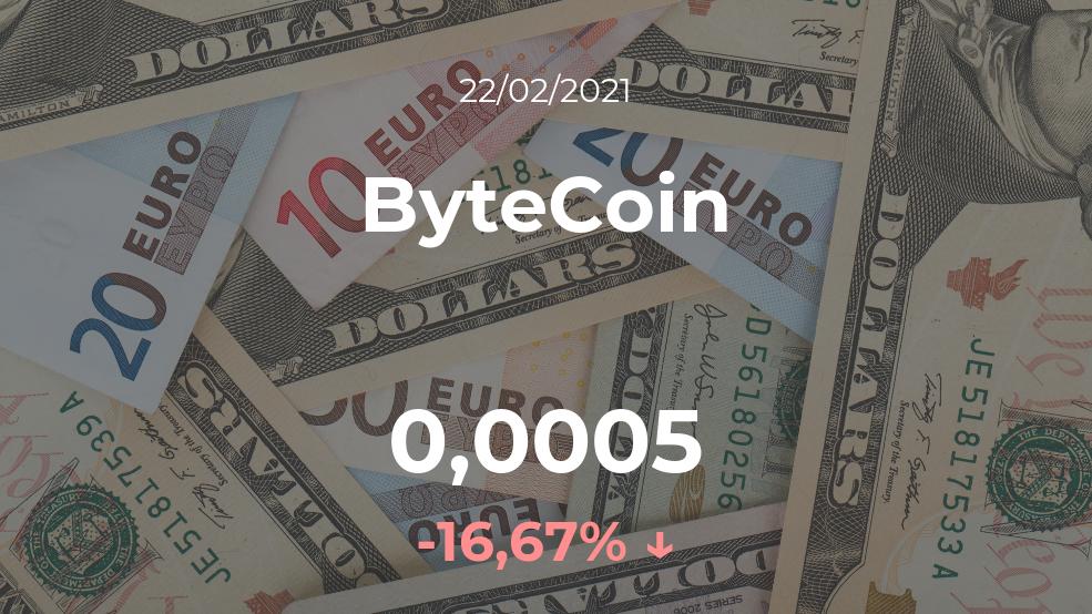 Cotización del ByteCoin del 22 de febrero
