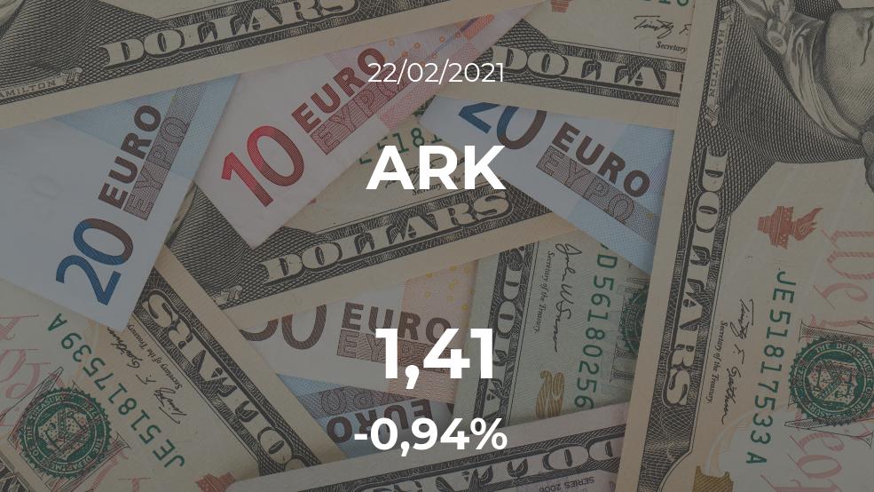 Cotización del ARK del 22 de febrero