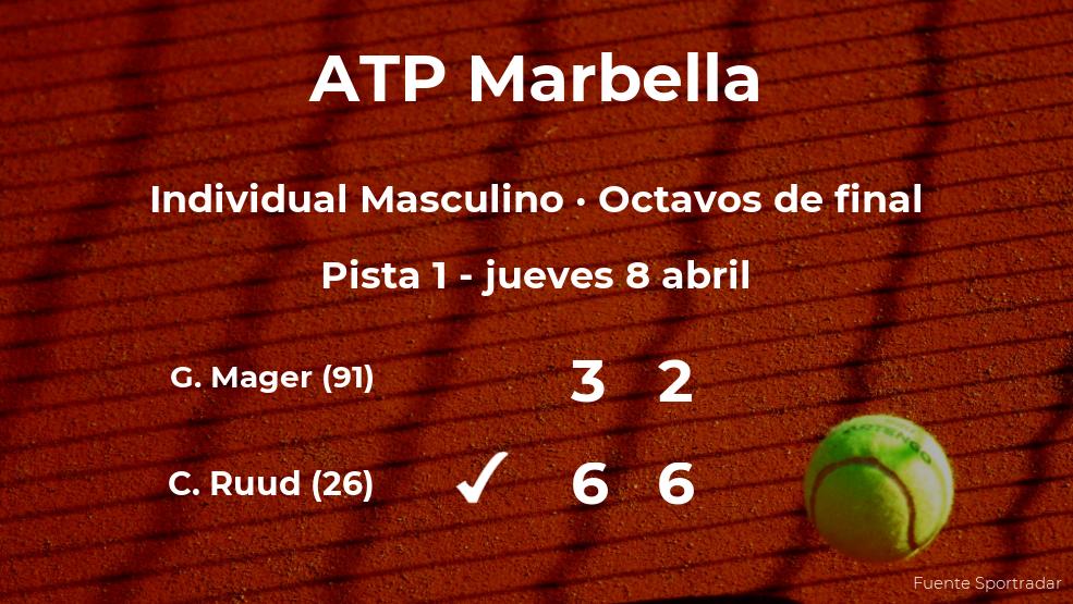 El tenista Casper Ruud estará en los cuartos de final del torneo ATP 250 de Marbella