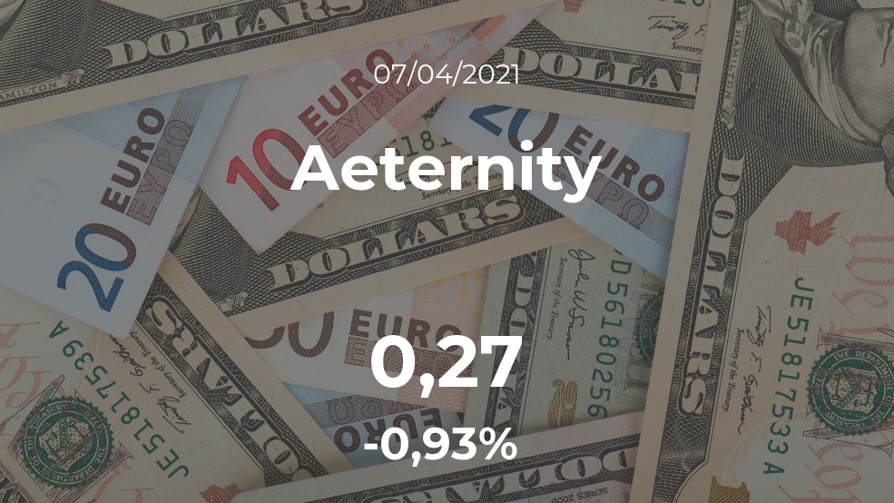 Cotización del Aeternity del 7 de abril