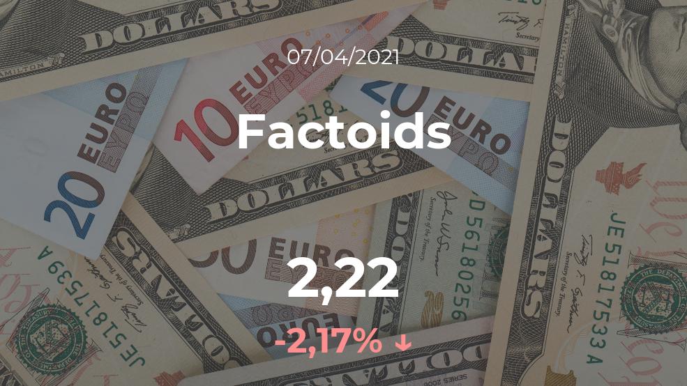 Cotización del Factoids del 7 de abril