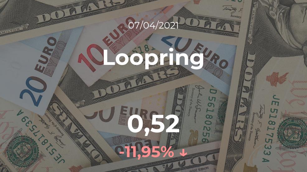 Cotización del Loopring del 7 de abril