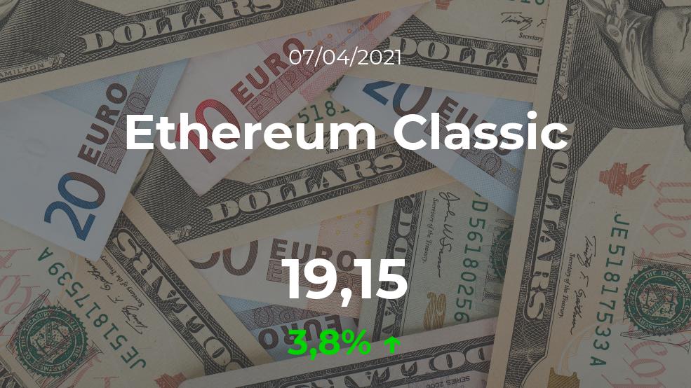 Cotización del Ethereum Classic del 7 de abril