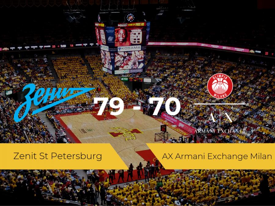 Triunfo del Zenit St Petersburg ante el AX Armani Exchange Milan por 79-70