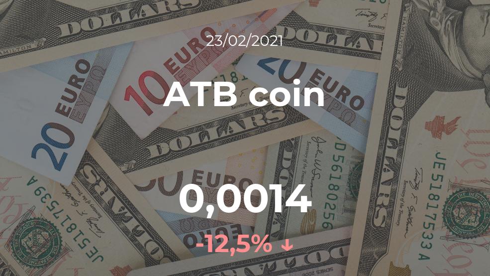 Cotización del ATB coin del 23 de febrero