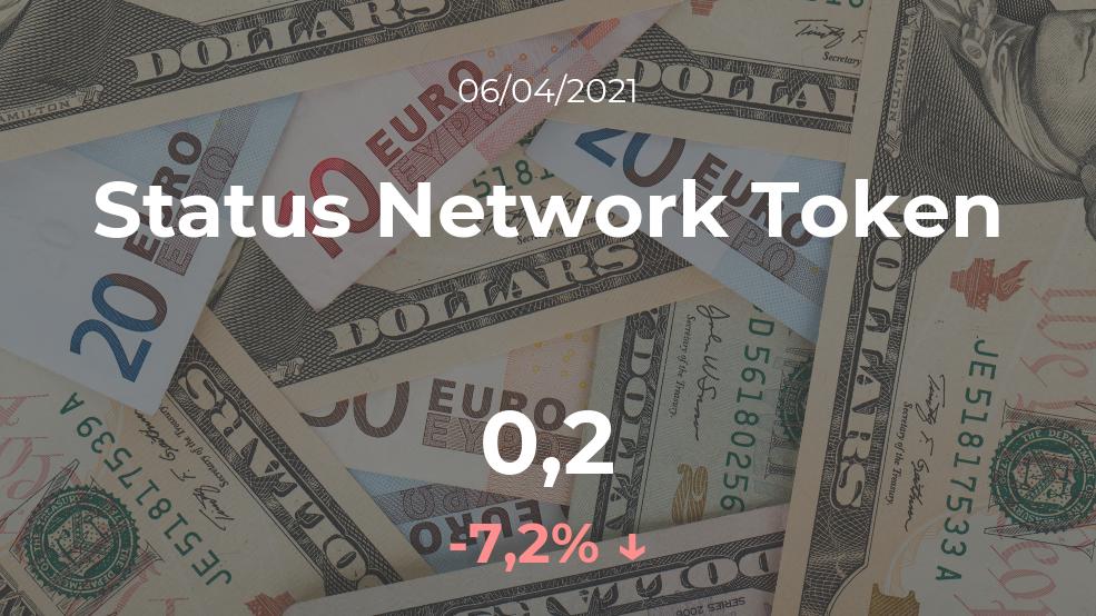 Cotización del Status Network Token del 6 de abril