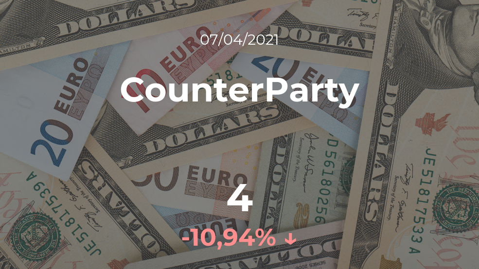 Cotización del CounterParty del 7 de abril