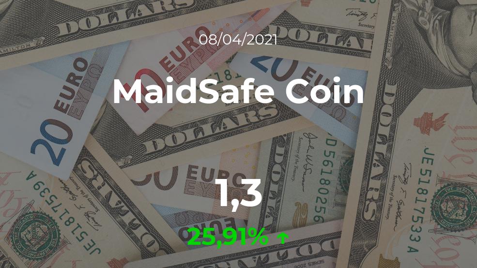 Cotización del MaidSafe Coin del 8 de abril