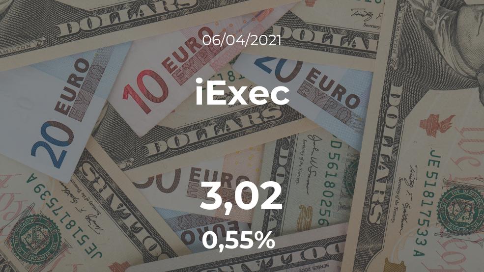 Cotización del iExec del 6 de abril