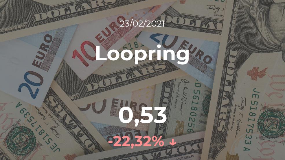 Cotización del Loopring del 23 de febrero