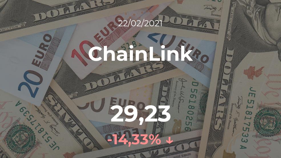 Cotización del ChainLink del 22 de febrero