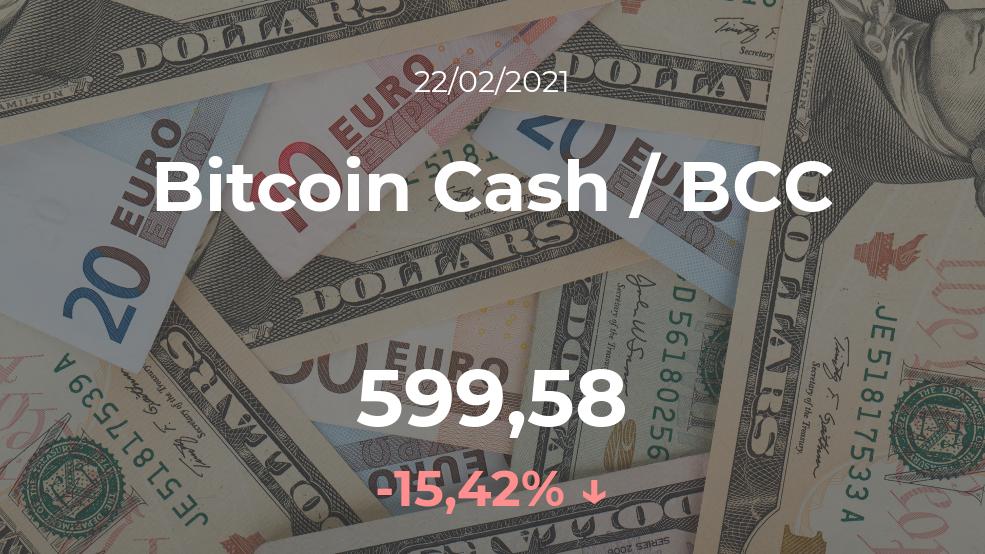Cotización del Bitcoin Cash / BCC del 22 de febrero