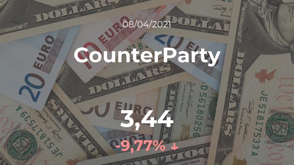 Cotización del CounterParty del 8 de abril