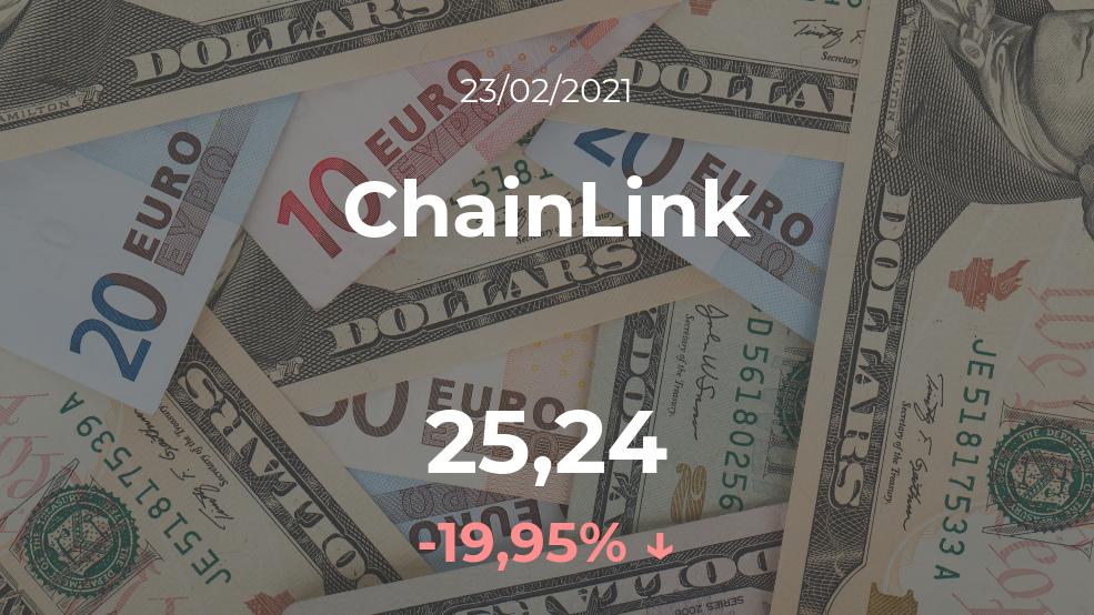 Cotización del ChainLink del 23 de febrero