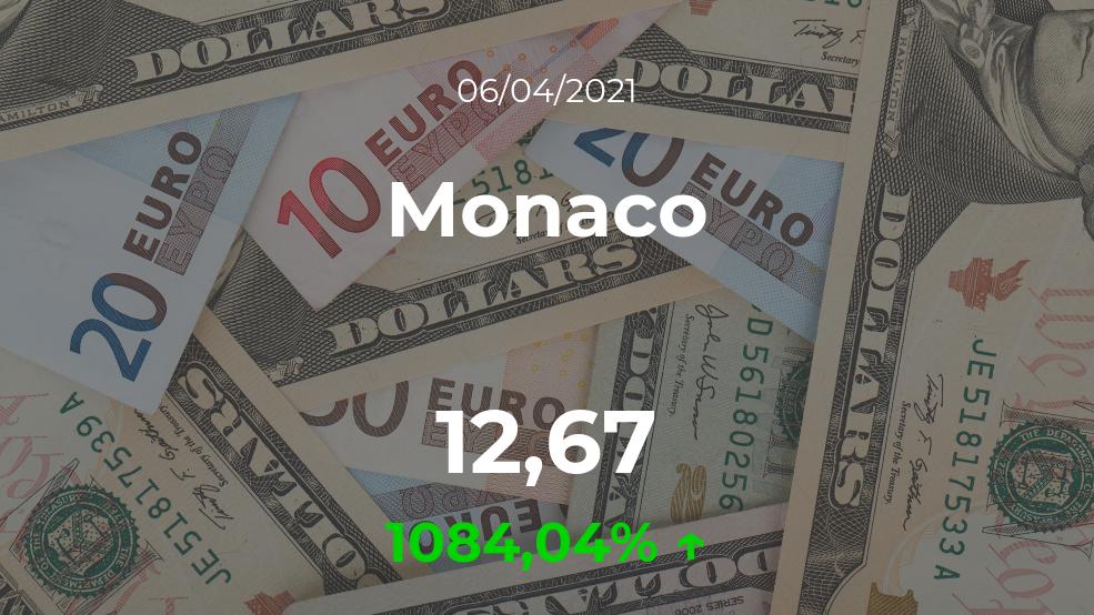 Cotización del Monaco del 6 de abril