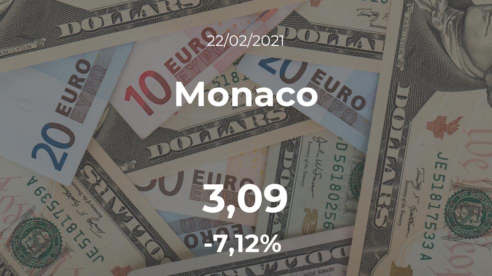 Cotización del Monaco del 22 de febrero