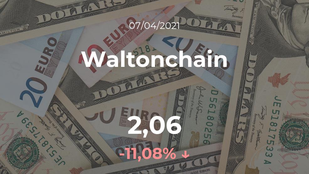 Cotización del Waltonchain del 7 de abril