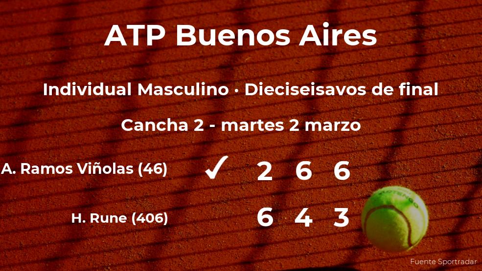 Albert Ramos Viñolas estará en los octavos de final del torneo ATP 250 de Buenos Aires