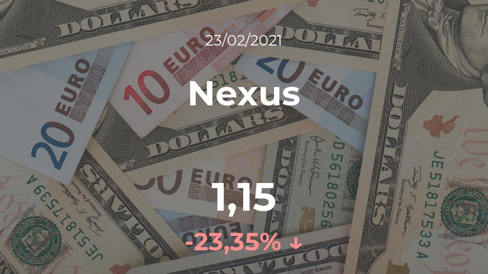 Cotización del Nexus del 23 de febrero