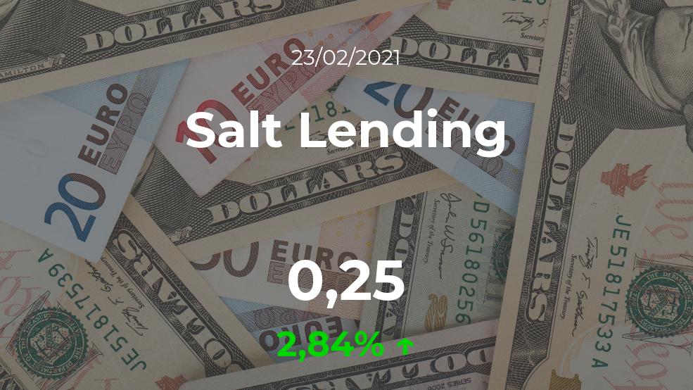 Cotización del Salt Lending del 23 de febrero