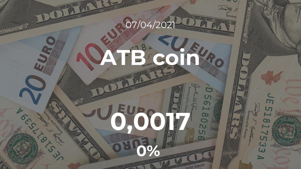 Cotización del ATB coin del 7 de abril