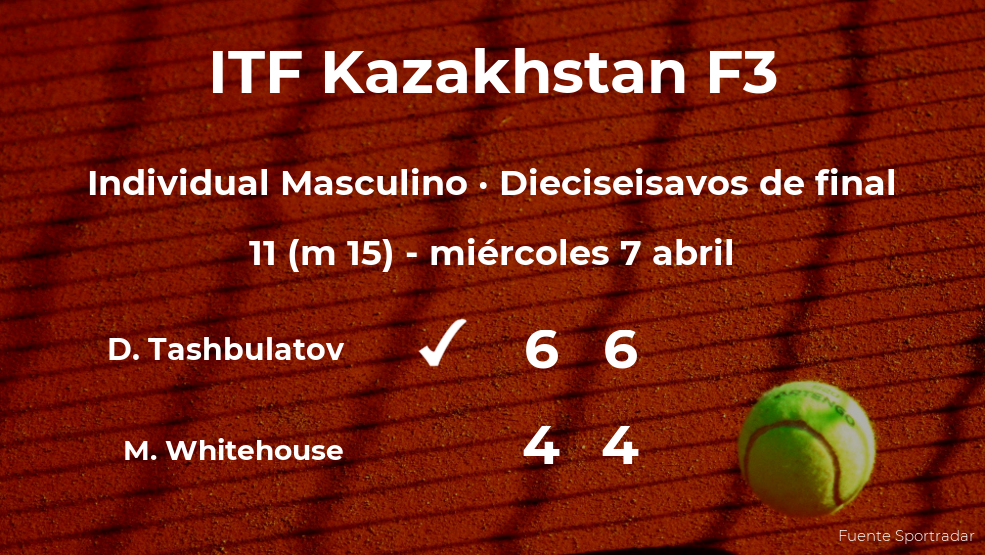 El tenista Dostanbek Tashbulatov pasa a los octavos de final del torneo de Shymkent