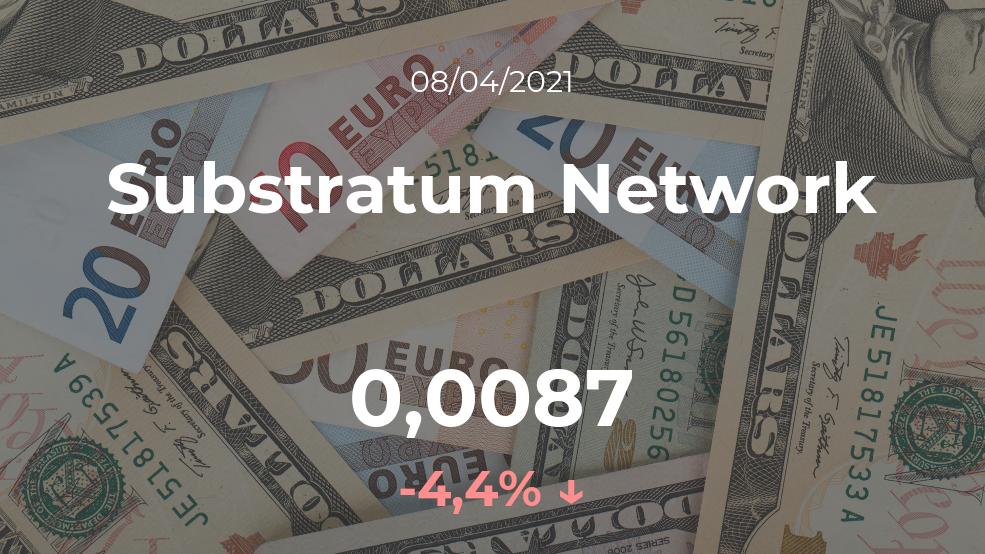 Cotización del Substratum Network del 8 de abril