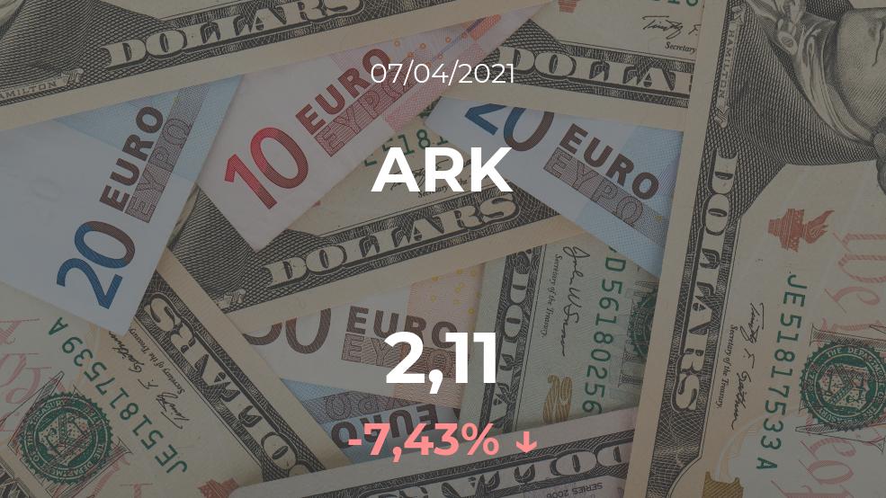 Cotización del ARK del 7 de abril