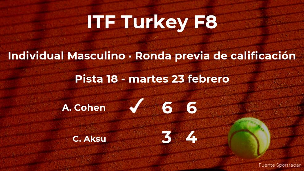 El tenista Aaron Cohen ganó a Cengiz Aksu en la ronda previa de calificación del torneo de Antalya