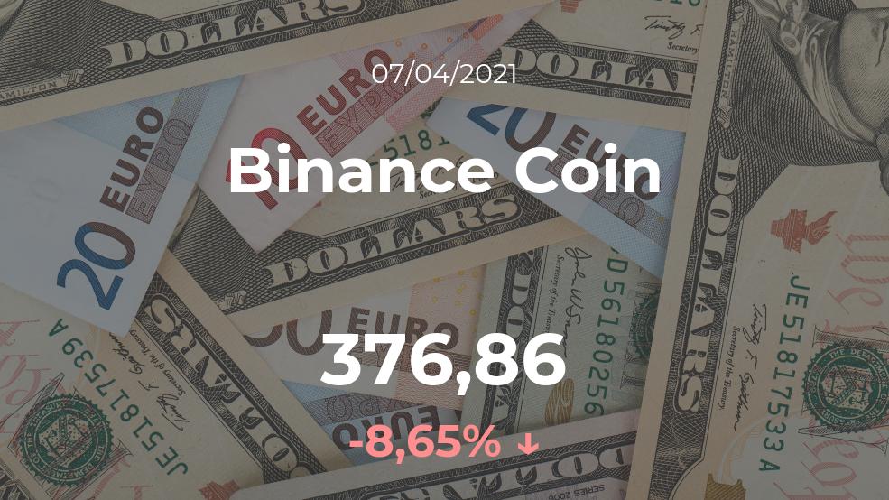 Cotización del Binance Coin del 7 de abril