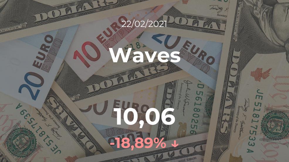 Cotización del Waves del 22 de febrero