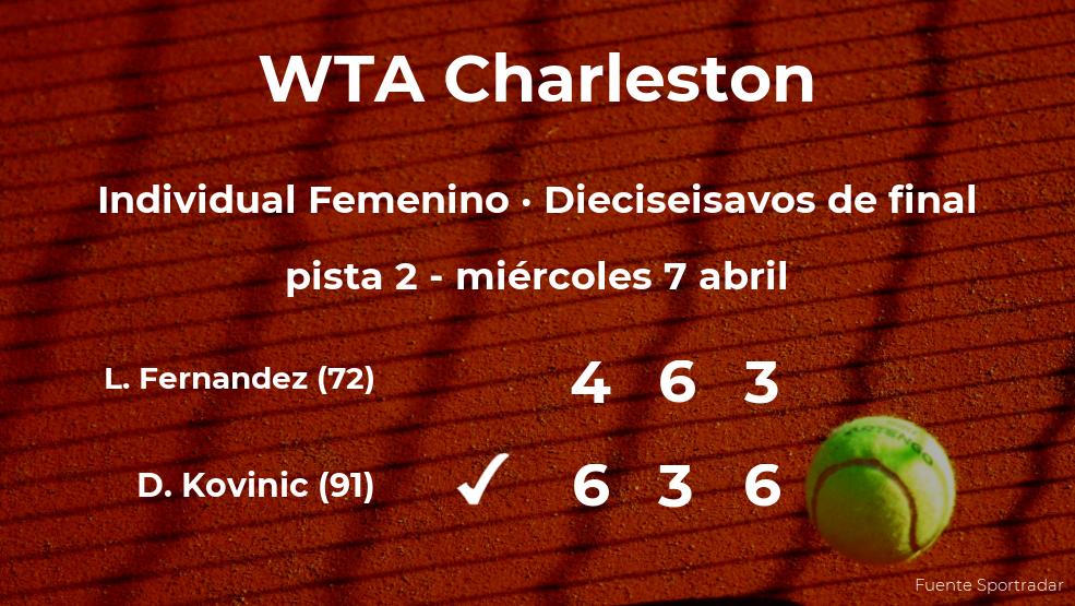 La tenista Danka Kovinic logra la plaza de los octavos de final a expensas de la tenista Leylah Annie Fernandez