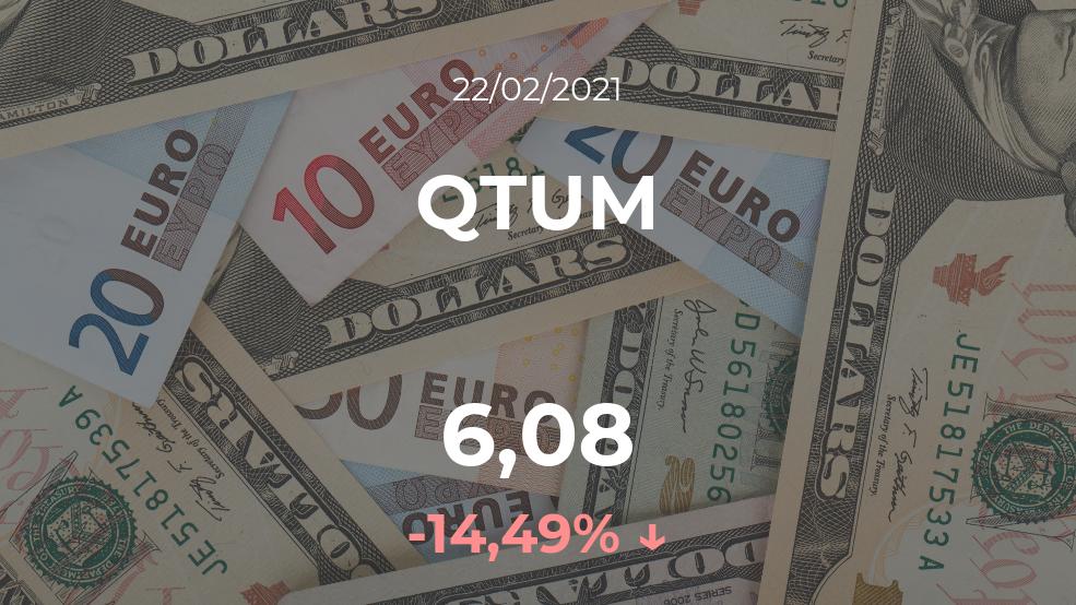 Cotización del QTUM del 22 de febrero