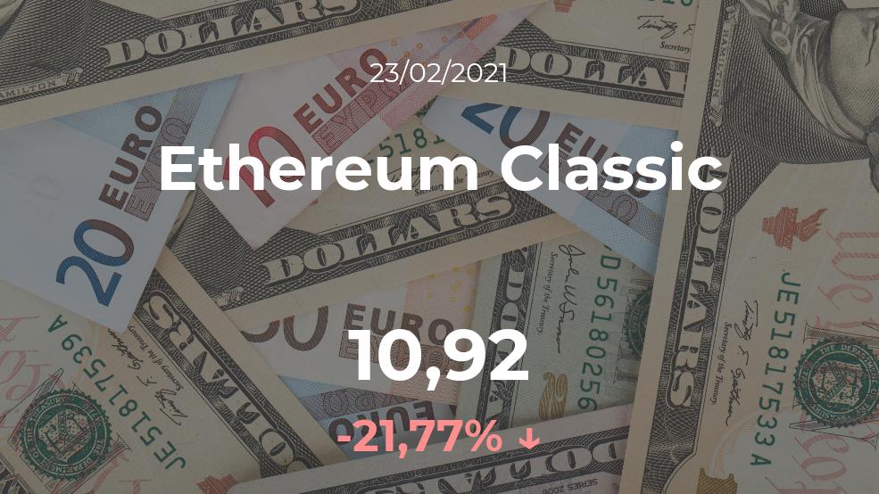 Cotización del Ethereum Classic del 23 de febrero