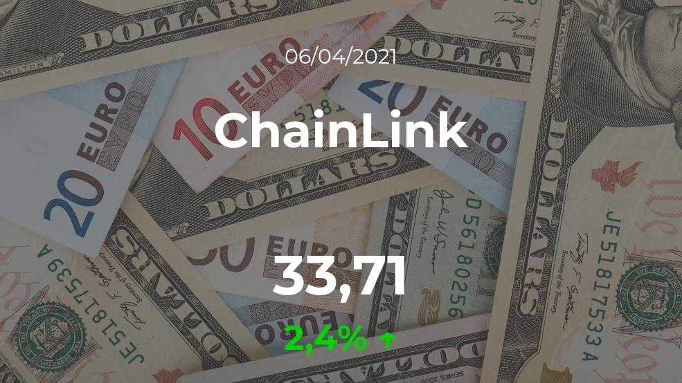 Cotización del ChainLink del 6 de abril