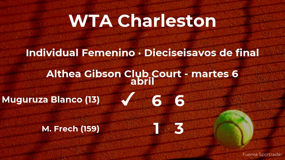 La tenista Garbine Muguruza Blanco consigue clasificarse para los octavos de final del torneo WTA 500 de Charleston