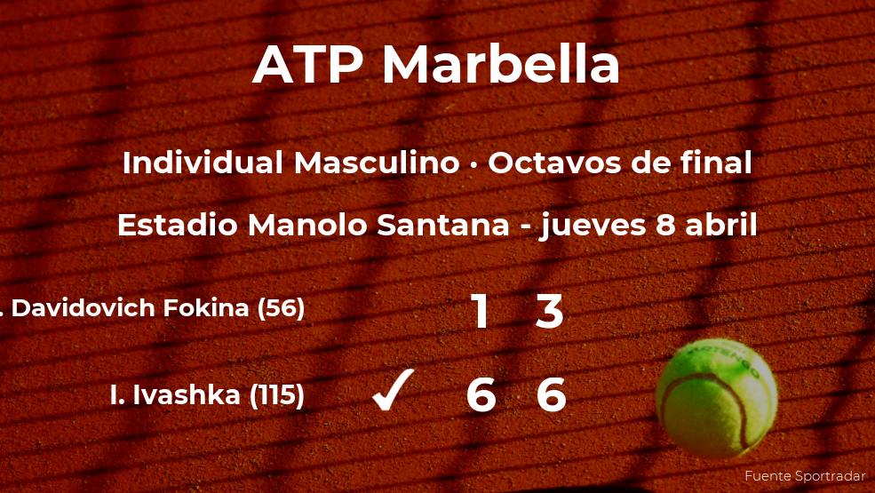 Sorpresa en el torneo ATP 250 de Marbella: Ilya Ivashka se hace con la plaza para los cuartos de final
