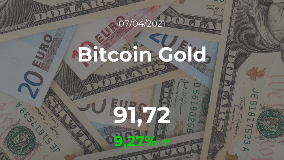 Cotización del Bitcoin Gold del 7 de abril