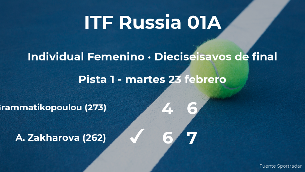 Anastasia Zakharova logra la plaza de los octavos de final a expensas de Valentini Grammatikopoulou