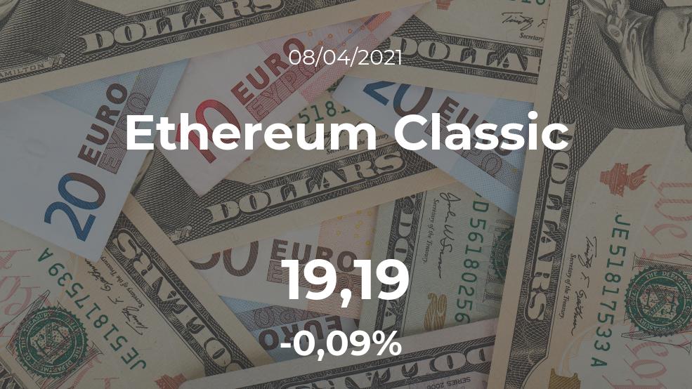 Cotización del Ethereum Classic del 8 de abril