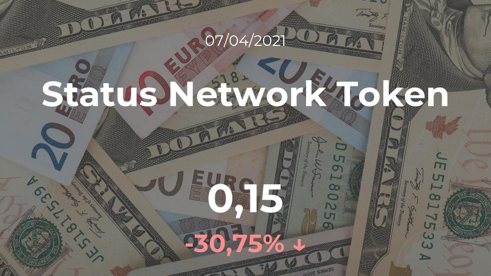 Cotización del Status Network Token del 7 de abril