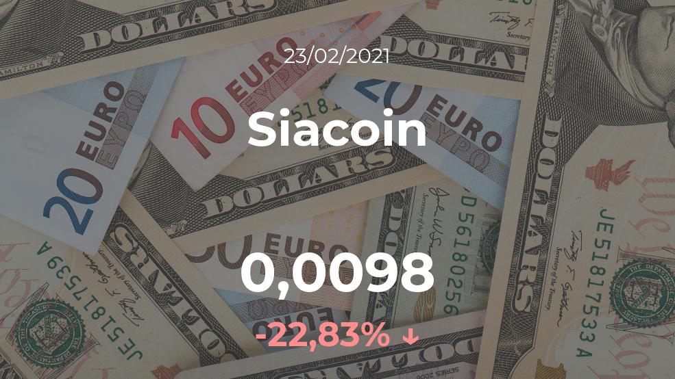 Cotización del Siacoin del 23 de febrero
