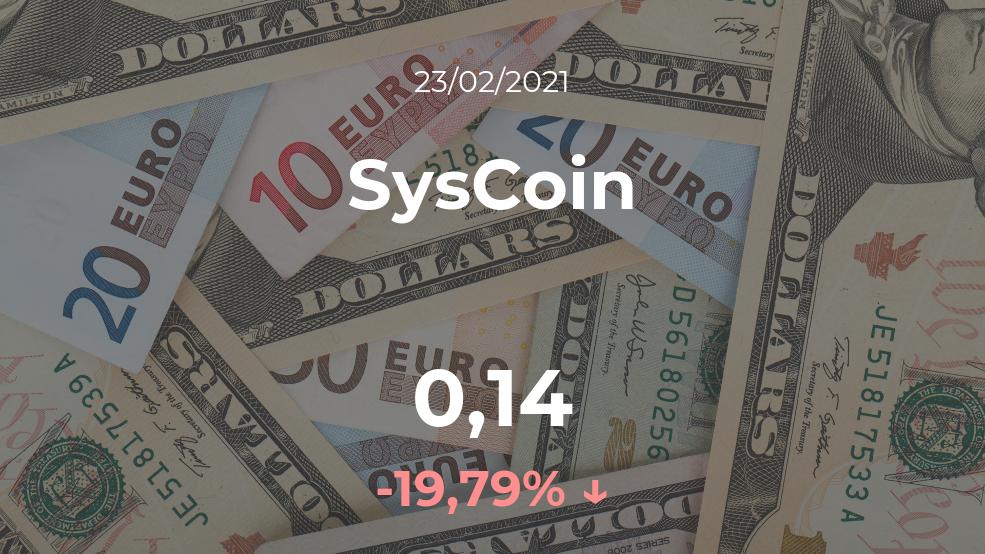 Cotización del SysCoin del 23 de febrero