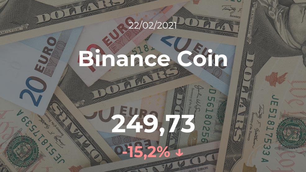 Cotización del Binance Coin del 22 de febrero