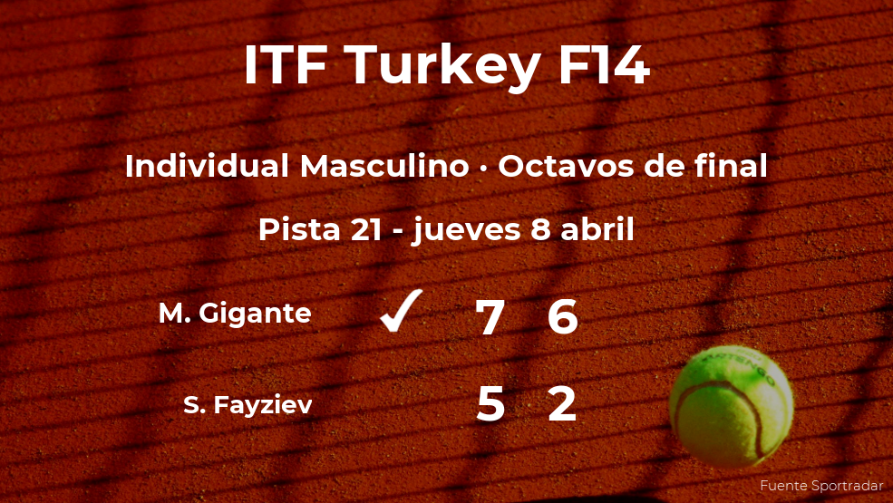 Matteo Gigante pasa a los cuartos de final del torneo de Antalya