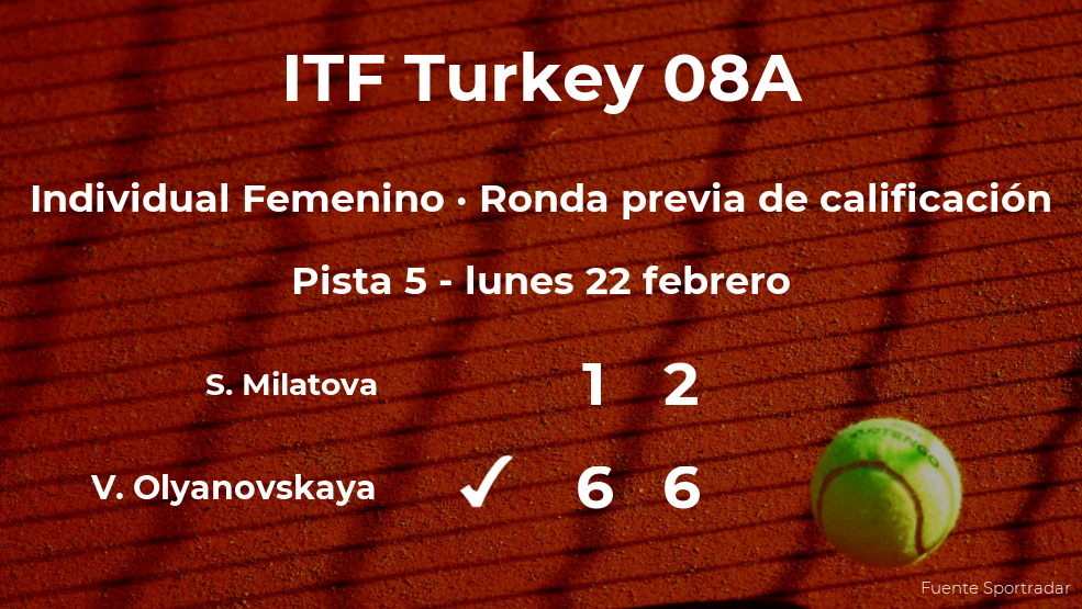 Valeriya Olyanovskaya pasa de ronda del torneo de Antalya